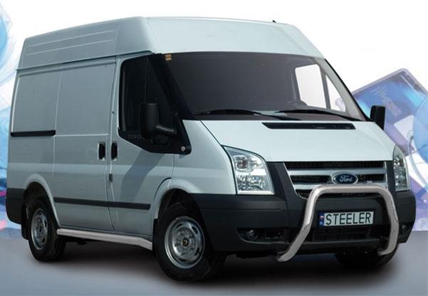 EU-Kufanger Ø 70mm, Ford Transit, mod. 2006->2014