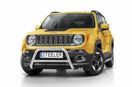 EU-Kufanger Ø 60mm, Jeep Renegade mod. 2014->2018